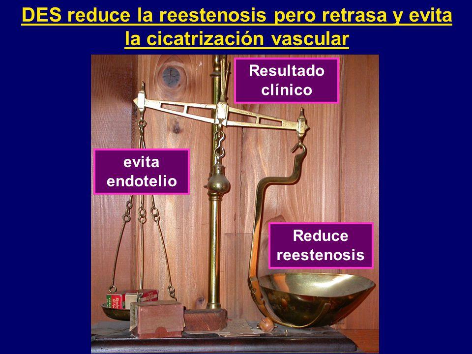 evita endotelio Reduce reestenosis Resultado clínico DES reduce la reestenosis pero retrasa y evita la cicatrización vascular