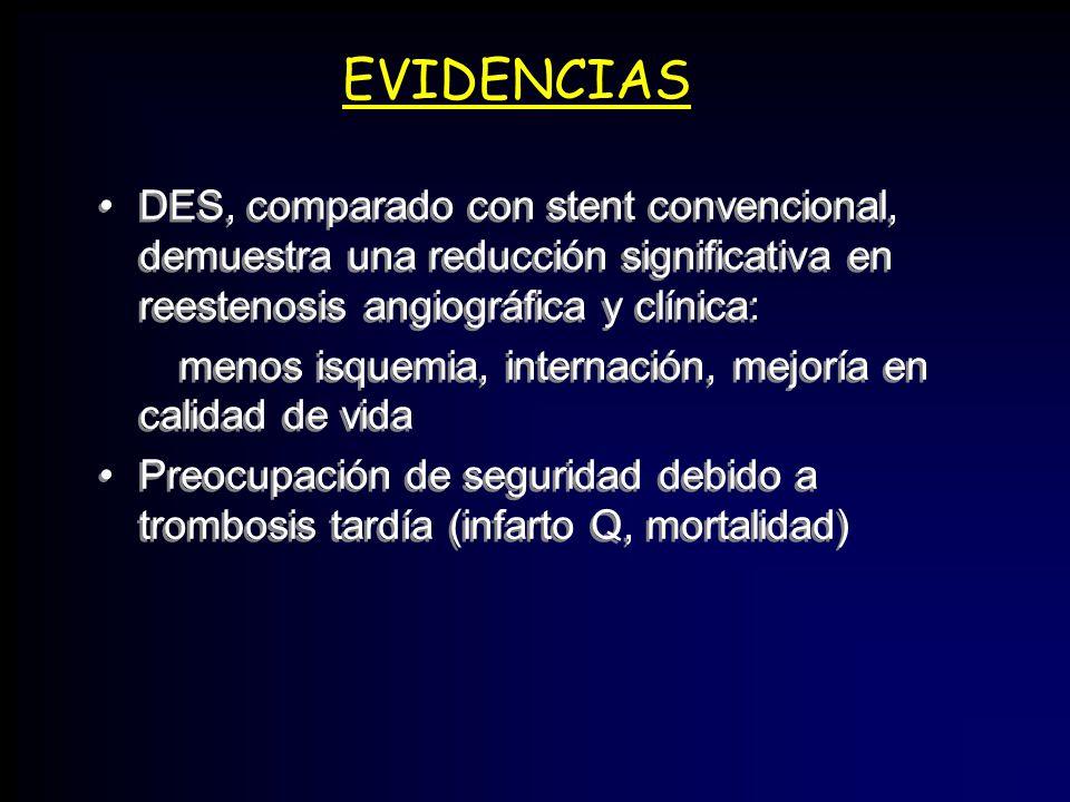 Factores Pac.Diabetes SCA/IAM Insuf. Renal FE baja Susp.