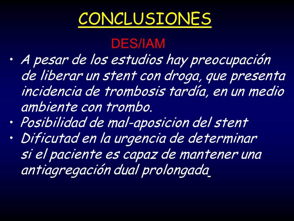 CONCLUSIONES DES/IAM A pesar de los estudios hay preocupación de liberar un stent con droga, que presenta incidencia de trombosis tardía, en un medio