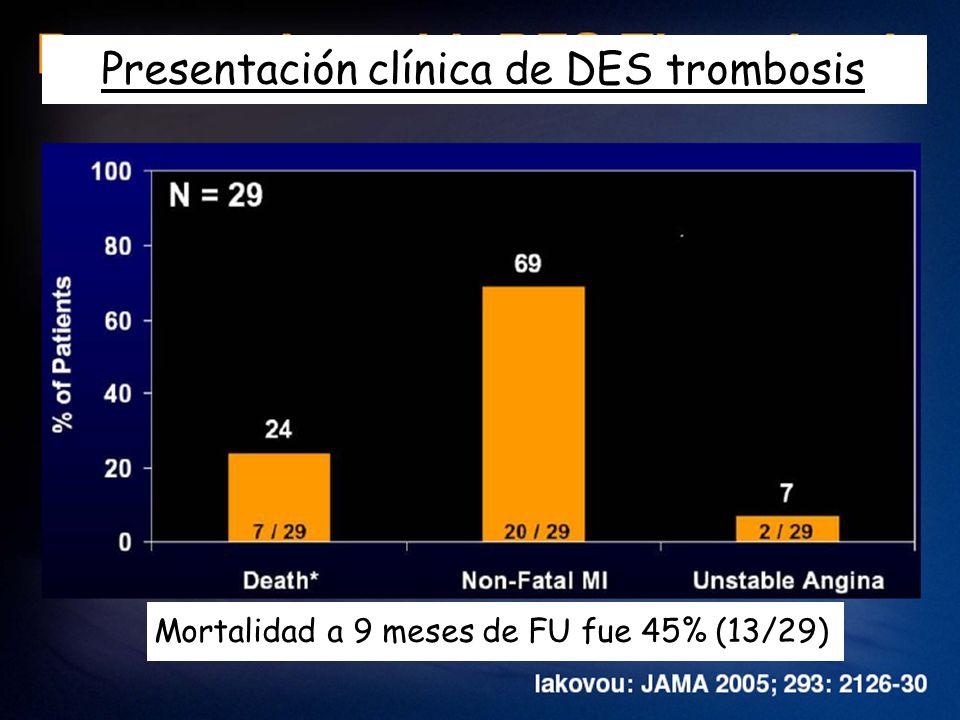 Frecuencia de stent trombosis Características clínicas de los pacientes