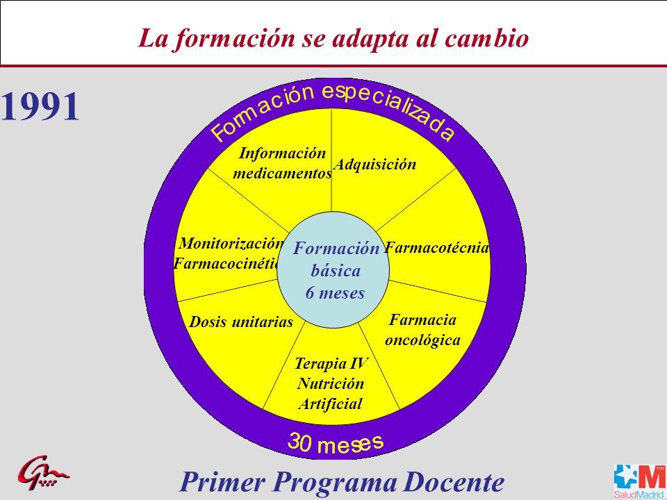 Primer Programa Docente Monitorización Farmacocinética Terapia IV Nutrición Artificial Formación básica 6 meses Dosis unitarias Información medicamentos Farmacotécnia Adquisición Farmacia oncológica La formación se adapta al cambio 1991
