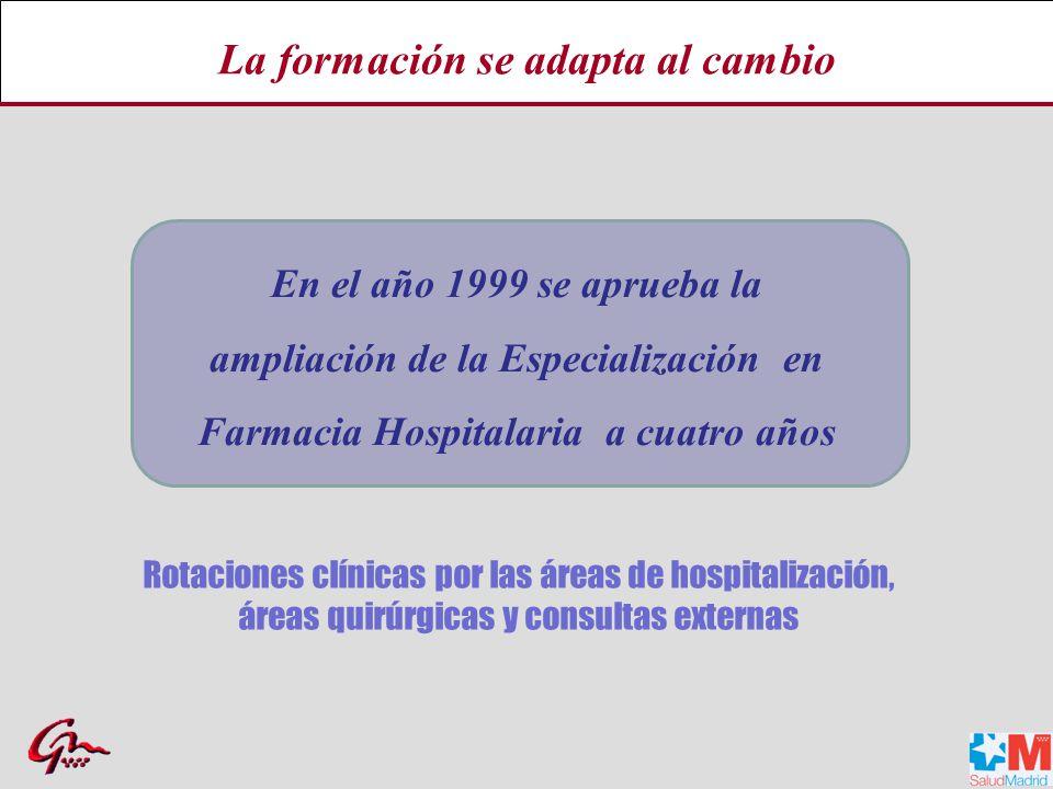 En el año 1999 se aprueba la ampliación de la Especialización en Farmacia Hospitalaria a cuatro años La formación se adapta al cambio Rotaciones clínicas por las áreas de hospitalización, áreas quirúrgicas y consultas externas