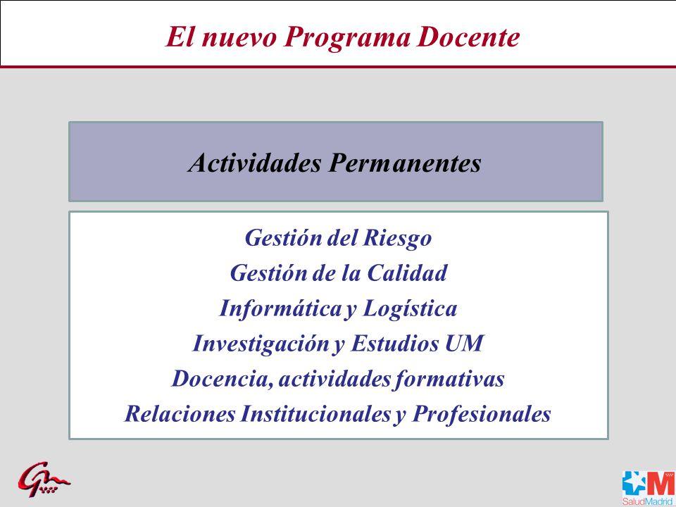 Actividades Permanentes Gestión del Riesgo Gestión de la Calidad Informática y Logística Investigación y Estudios UM Docencia, actividades formativas Relaciones Institucionales y Profesionales El nuevo Programa Docente