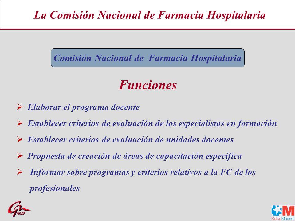 Plazas y Hospitales Acreditados 1998/2010 12 Servicios de Farmacia acreditados en los inicios, más de 100 en la actualidad
