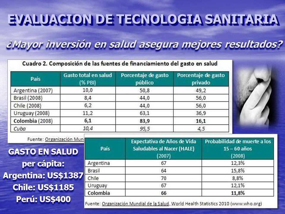 GASTO EN SALUD per cápita: Argentina: US$1387 Chile: US$1185 Perú: US$400 GASTO EN SALUD per cápita: Argentina: US$1387 Chile: US$1185 Perú: US$400 EVALUACION DE TECNOLOGIA SANITARIA