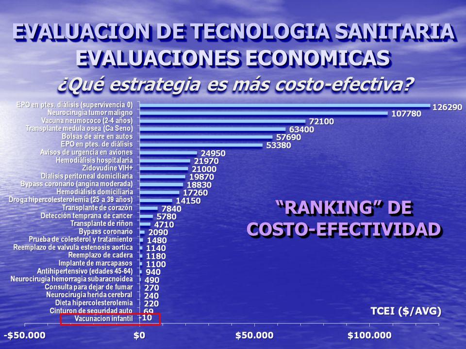 RANKING DE COSTO-EFECTIVIDAD EVALUACION DE TECNOLOGIA SANITARIA EVALUACIONES ECONOMICAS