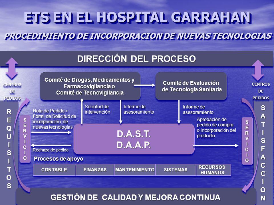 REQUISITOSREQUISITOSSATISFACCIONSATISFACCION CONTABLECONTABLEFINANZASFINANZASMANTENIMIENTOMANTENIMIENTO Comité de Drogas, Medicamentos y Farmacovigilancia o Comité de Tecnovigilancia Comité de Drogas, Medicamentos y Farmacovigilancia o Comité de Tecnovigilancia CENTROSDEPEDIDOSCENTROSDEPEDIDOS CENTROSDEPEDIDOSCENTROSDEPEDIDOS Nota de Pedido + Form.