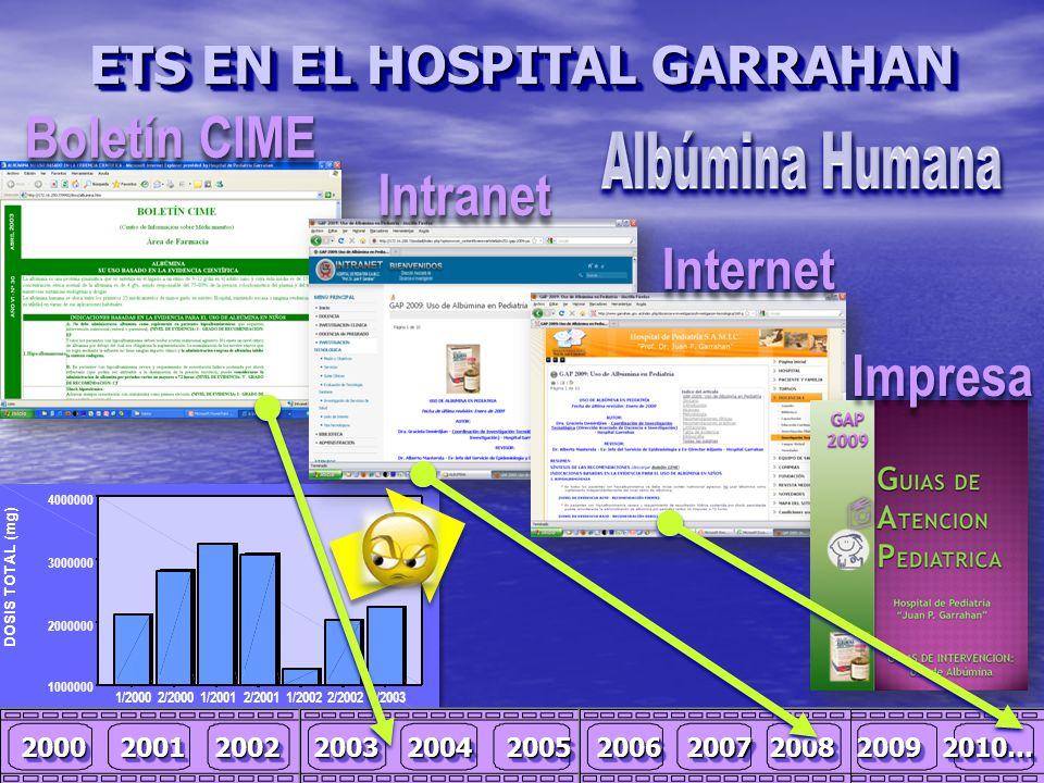 InternetInternet ImpresaImpresa IntranetIntranet Boletín CIME ETS EN EL HOSPITAL GARRAHAN