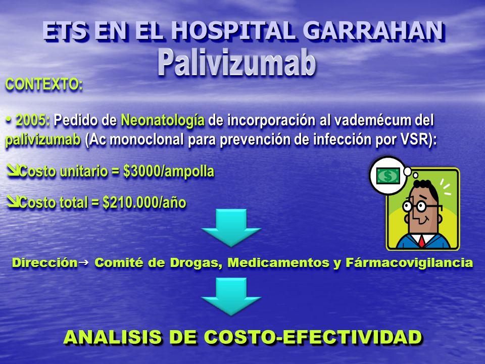 CONTEXTO: 2005: Pedido de Neonatología de incorporación al vademécum del palivizumab (Ac monoclonal para prevención de infección por VSR): 2005: Pedido de Neonatología de incorporación al vademécum del palivizumab (Ac monoclonal para prevención de infección por VSR): Costo unitario = $3000/ampolla Costo unitario = $3000/ampolla Costo total = $210.000/año Costo total = $210.000/año Dirección Comité de Drogas, Medicamentos y Fármacovigilancia CONTEXTO: 2005: Pedido de Neonatología de incorporación al vademécum del palivizumab (Ac monoclonal para prevención de infección por VSR): 2005: Pedido de Neonatología de incorporación al vademécum del palivizumab (Ac monoclonal para prevención de infección por VSR): Costo unitario = $3000/ampolla Costo unitario = $3000/ampolla Costo total = $210.000/año Costo total = $210.000/año Dirección Comité de Drogas, Medicamentos y Fármacovigilancia ANALISIS DE COSTO-EFECTIVIDAD ETS EN EL HOSPITAL GARRAHAN