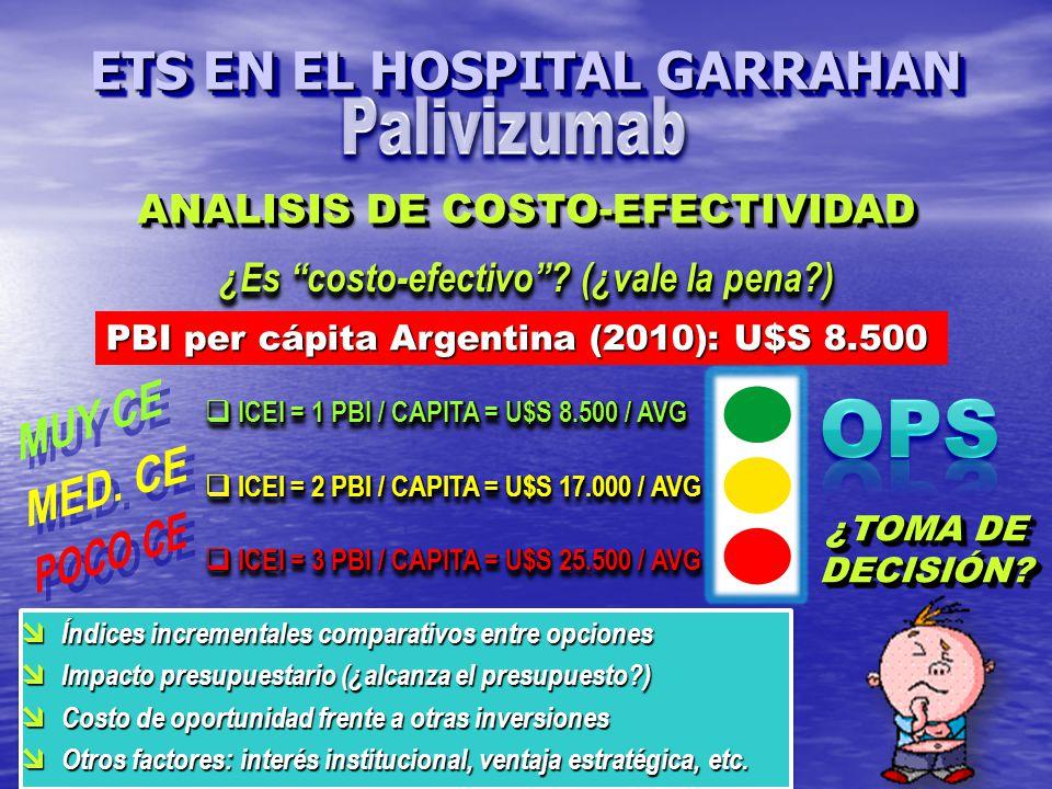 ANALISIS DE COSTO-EFECTIVIDAD ICEI = 1 PBI / CAPITA = U$S 8.500 / AVG ICEI = 1 PBI / CAPITA = U$S 8.500 / AVG ICEI = 2 PBI / CAPITA = U$S 17.000 / AVG ICEI = 2 PBI / CAPITA = U$S 17.000 / AVG ICEI = 3 PBI / CAPITA = U$S 25.500 / AVG ICEI = 3 PBI / CAPITA = U$S 25.500 / AVG ICEI = 1 PBI / CAPITA = U$S 8.500 / AVG ICEI = 1 PBI / CAPITA = U$S 8.500 / AVG ICEI = 2 PBI / CAPITA = U$S 17.000 / AVG ICEI = 2 PBI / CAPITA = U$S 17.000 / AVG ICEI = 3 PBI / CAPITA = U$S 25.500 / AVG ICEI = 3 PBI / CAPITA = U$S 25.500 / AVG PBI per cápita Argentina (2010): U$S 8.500 ¿Es costo-efectivo.