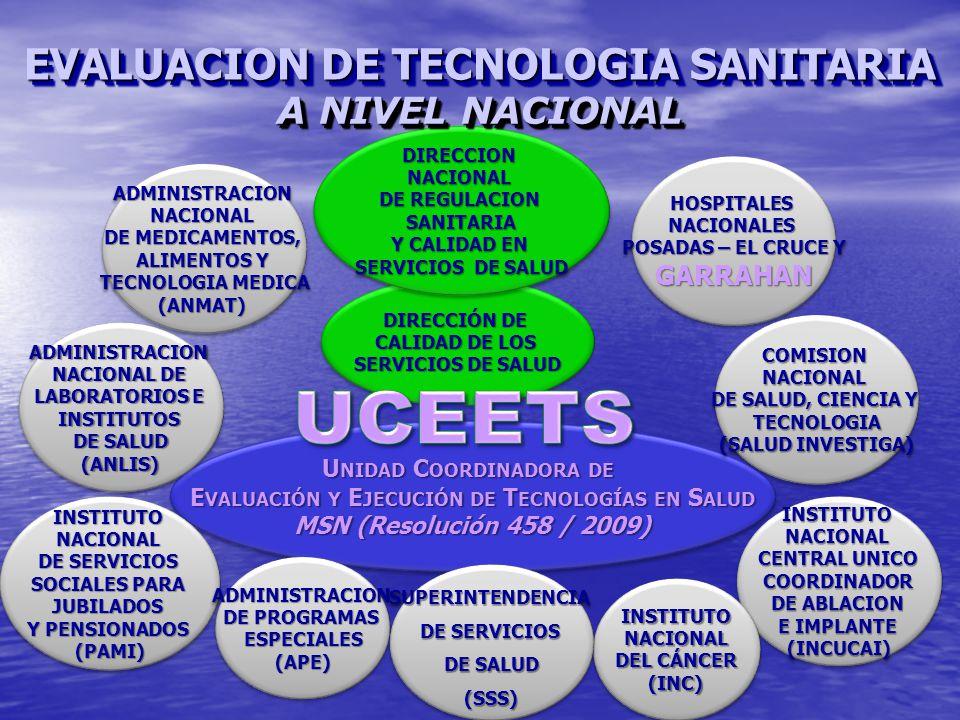 U NIDAD C OORDINADORA DE E VALUACIÓN Y E JECUCIÓN DE T ECNOLOGÍAS EN S ALUD MSN (Resolución 458 / 2009) U NIDAD C OORDINADORA DE E VALUACIÓN Y E JECUCIÓN DE T ECNOLOGÍAS EN S ALUD MSN (Resolución 458 / 2009) DIRECCIÓN DE CALIDAD DE LOS SERVICIOS DE SALUD DIRECCIÓN DE CALIDAD DE LOS SERVICIOS DE SALUD HOSPITALESNACIONALES POSADAS – EL CRUCE Y GARRAHANHOSPITALESNACIONALES GARRAHAN COMISIONNACIONAL DE SALUD, CIENCIA Y TECNOLOGIA (SALUD INVESTIGA) COMISIONNACIONAL DE SALUD, CIENCIA Y TECNOLOGIA (SALUD INVESTIGA) INSTITUTONACIONAL CENTRAL UNICO COORDINADOR DE ABLACION E IMPLANTE (INCUCAI)INSTITUTONACIONAL CENTRAL UNICO COORDINADOR DE ABLACION E IMPLANTE (INCUCAI) INSTITUTONACIONAL DEL CÁNCER (INC)INSTITUTONACIONAL (INC) INSTITUTONACIONAL DE SERVICIOS SOCIALES PARA JUBILADOS Y PENSIONADOS (PAMI)INSTITUTONACIONAL DE SERVICIOS SOCIALES PARA JUBILADOS Y PENSIONADOS (PAMI) SUPERINTENDENCIA DE SERVICIOS DE SALUD (SSS)SUPERINTENDENCIA DE SERVICIOS DE SALUD (SSS) ADMINISTRACION NACIONAL DE LABORATORIOS E INSTITUTOS DE SALUD (ANLIS)ADMINISTRACION NACIONAL DE LABORATORIOS E INSTITUTOS DE SALUD (ANLIS) ADMINISTRACIONNACIONAL DE MEDICAMENTOS, ALIMENTOS Y TECNOLOGIA MEDICA (ANMAT)ADMINISTRACIONNACIONAL DE MEDICAMENTOS, ALIMENTOS Y TECNOLOGIA MEDICA (ANMAT) DIRECCIONNACIONAL DE REGULACION SANITARIA Y CALIDAD EN SERVICIOS DE SALUD DIRECCIONNACIONAL DE REGULACION SANITARIA Y CALIDAD EN SERVICIOS DE SALUD A NIVEL NACIONAL ADMINISTRACION DE PROGRAMAS ESPECIALES(APE)ADMINISTRACION ESPECIALES(APE) EVALUACION DE TECNOLOGIA SANITARIA