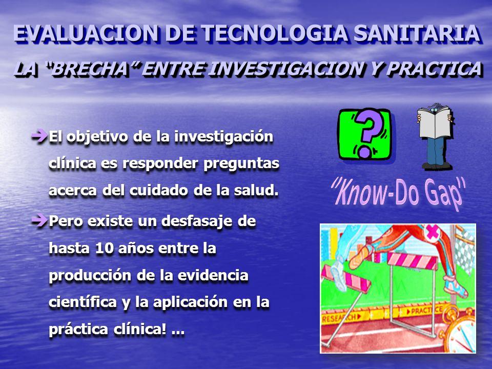 LA BRECHA ENTRE INVESTIGACION Y PRACTICA EVALUACION DE TECNOLOGIA SANITARIA El objetivo de la investigación clínica es responder preguntas acerca del cuidado de la salud.