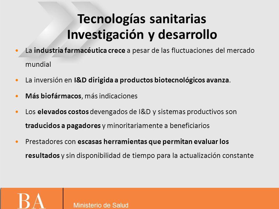 La industria farmacéutica crece a pesar de las fluctuaciones del mercado mundial La inversión en I&D dirigida a productos biotecnológicos avanza.