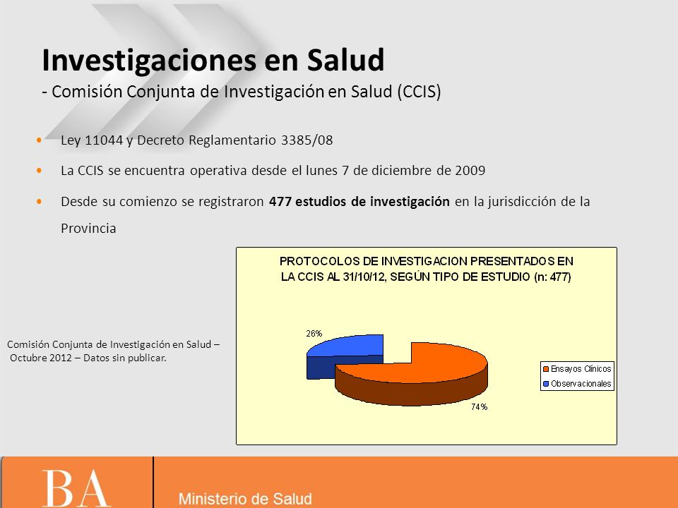 Ley 11044 y Decreto Reglamentario 3385/08 La CCIS se encuentra operativa desde el lunes 7 de diciembre de 2009 Desde su comienzo se registraron 477 estudios de investigación en la jurisdicción de la Provincia Investigaciones en Salud - Comisión Conjunta de Investigación en Salud (CCIS) Comisión Conjunta de Investigación en Salud – Octubre 2012 – Datos sin publicar.
