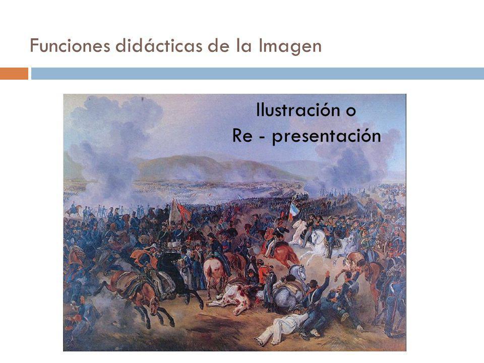Funciones didácticas de la Imagen Ilustración o Re - presentación