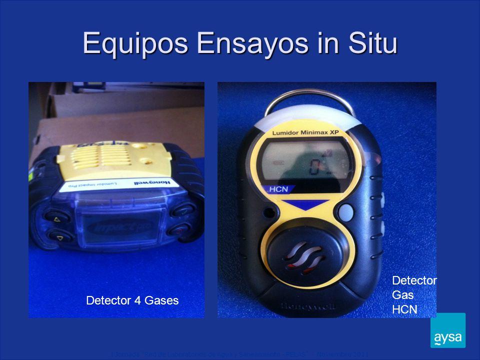 I Jornada Red de Laboratorios de Agua y Saneamiento - RELAS - Noviembre 2011 Equipos Ensayos in Situ Detector 4 Gases Detector Gas HCN