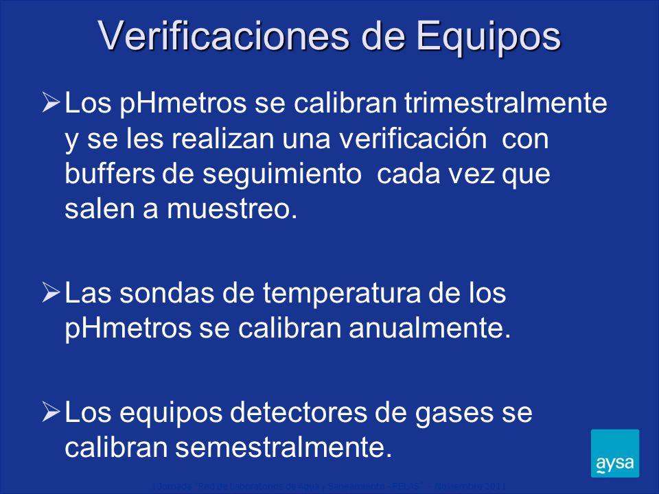 I Jornada Red de Laboratorios de Agua y Saneamiento - RELAS - Noviembre 2011 Verificaciones de Equipos Los pHmetros se calibran trimestralmente y se les realizan una verificación con buffers de seguimiento cada vez que salen a muestreo.