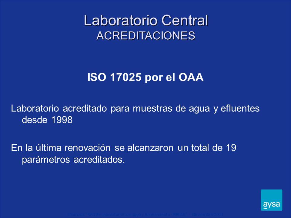 I Jornada Red de Laboratorios de Agua y Saneamiento - RELAS - Noviembre 2011 ISO 17025 por el OAA Laboratorio acreditado para muestras de agua y efluentes desde 1998 En la última renovación se alcanzaron un total de 19 parámetros acreditados.