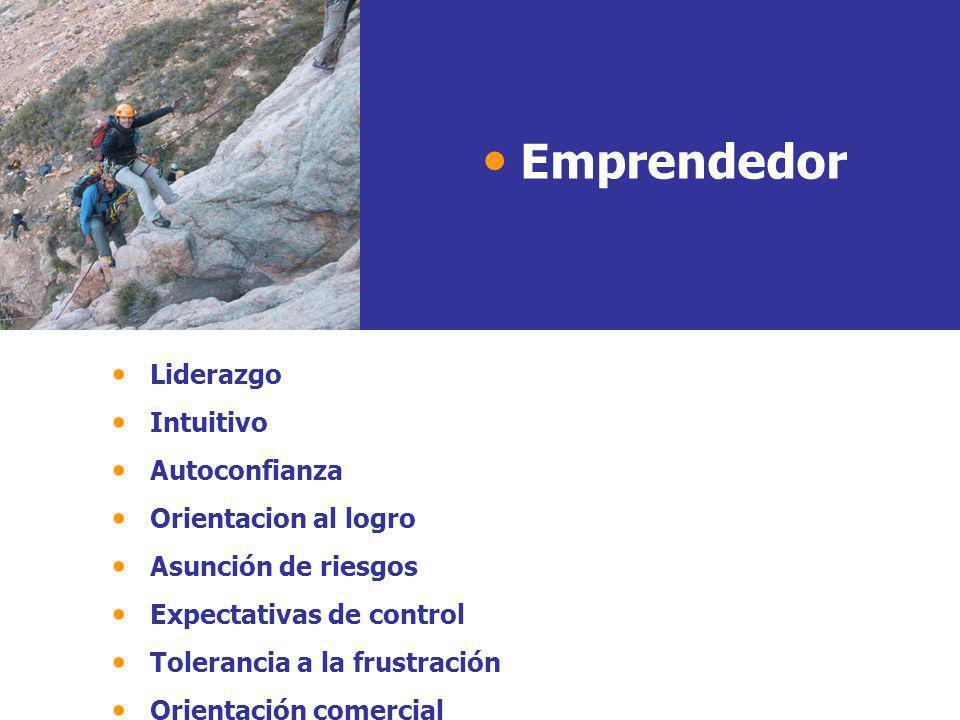 Emprendedor Liderazgo Intuitivo Autoconfianza Orientacion al logro Asunción de riesgos Expectativas de control Tolerancia a la frustración Orientación comercial