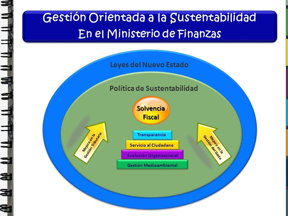 Gestión Orientada a la Sustentabilidad En el Ministerio de Finanzas Gestión Orientada a la Sustentabilidad En el Ministerio de Finanzas Solvencia Fisc