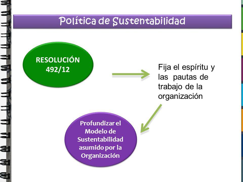 RESOLUCIÓN 492/12 Fija el espíritu y las pautas de trabajo de la organización Profundizar el Modelo de Sustentabilidad asumido por la Organización