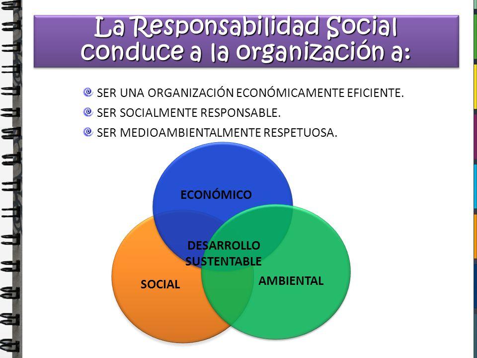 La Responsabilidad Social conduce a la organización a: SER UNA ORGANIZACIÓN ECONÓMICAMENTE EFICIENTE. SER SOCIALMENTE RESPONSABLE. SER MEDIOAMBIENTALM