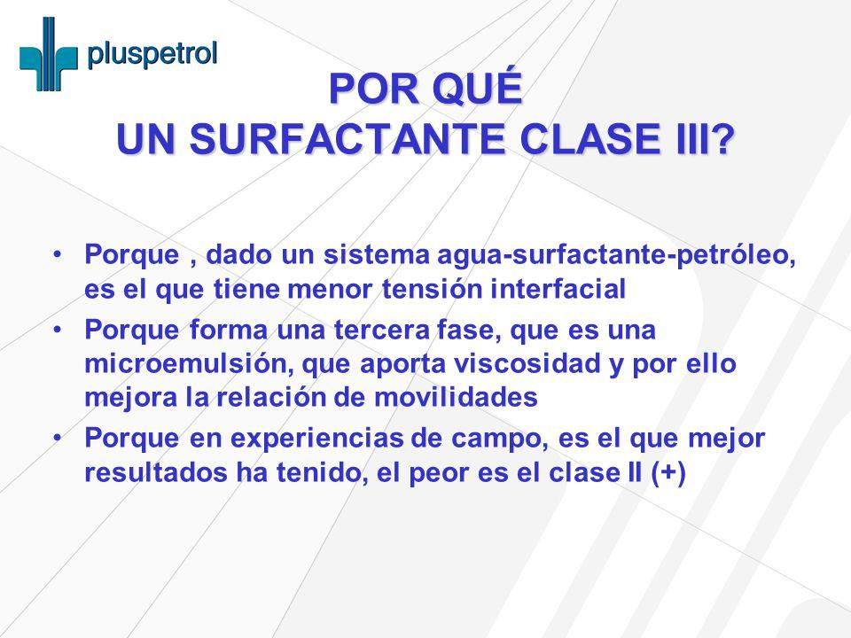 POR QUÉ UN SURFACTANTE CLASE III.