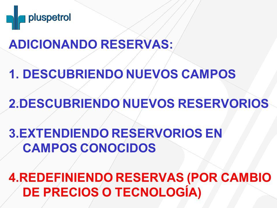 ADICIONANDO RESERVAS: 1.DESCUBRIENDO NUEVOS CAMPOS 2.DESCUBRIENDO NUEVOS RESERVORIOS 3.EXTENDIENDO RESERVORIOS EN CAMPOS CONOCIDOS 4.REDEFINIENDO RESERVAS (POR CAMBIO DE PRECIOS O TECNOLOGÍA)