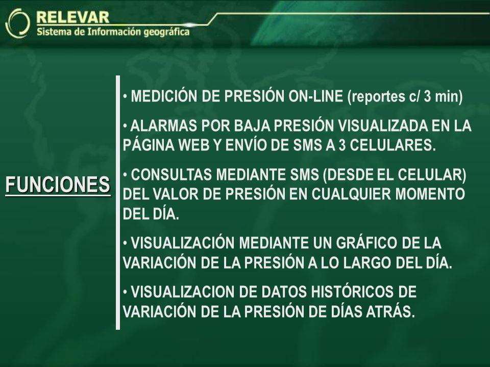 MEDICIÓN DE PRESIÓN ON-LINE (reportes c/ 3 min) ALARMAS POR BAJA PRESIÓN VISUALIZADA EN LA PÁGINA WEB Y ENVÍO DE SMS A 3 CELULARES. CONSULTAS MEDIANTE