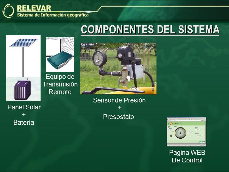 COMPONENTES DEL SISTEMA Sensor de Presión + Presostato Panel Solar + Batería Equipo de Transmisión Remoto Pagina WEB De Control