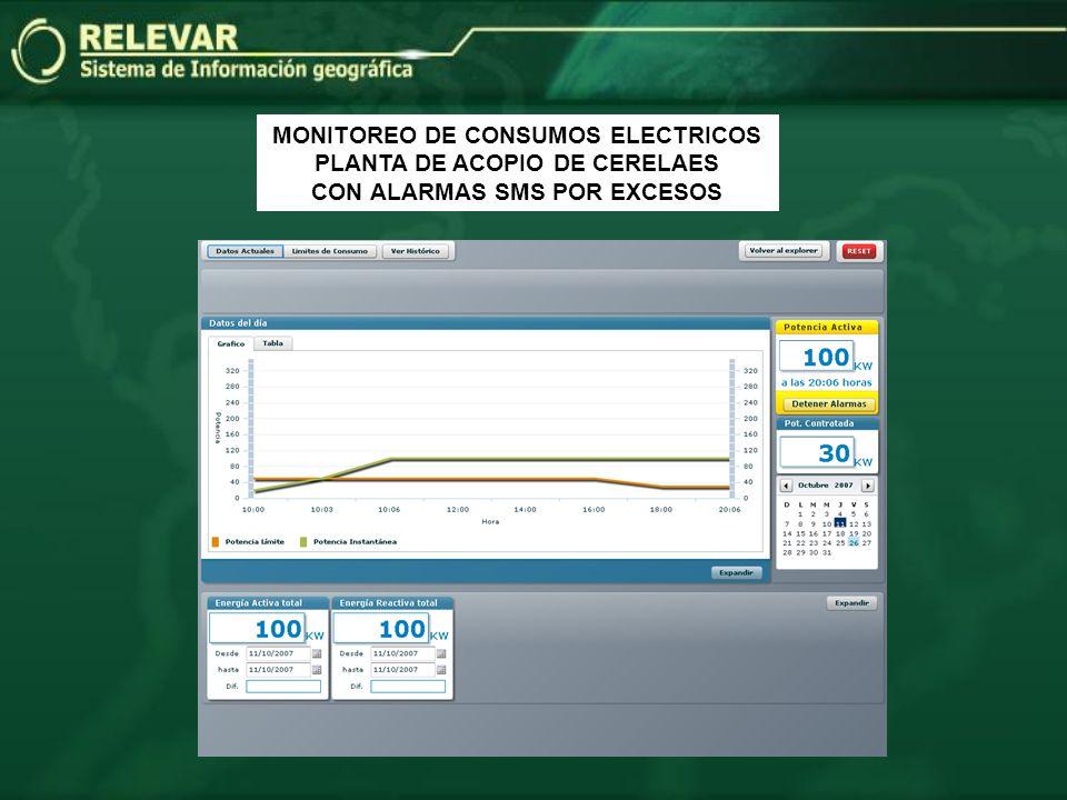 MONITOREO DE CONSUMOS ELECTRICOS PLANTA DE ACOPIO DE CERELAES CON ALARMAS SMS POR EXCESOS