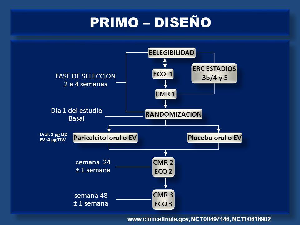 PRIMO – DISEÑO Oral: 2 µg QD EV: 4 µg TIW EELEGIBILIDAD ECO 1 CMR 1 RANDOMIZACION Placebo oral o EV Paricalcitol oral o EV CMR 2 ECO 2 CMR 3 ECO 3 ERC