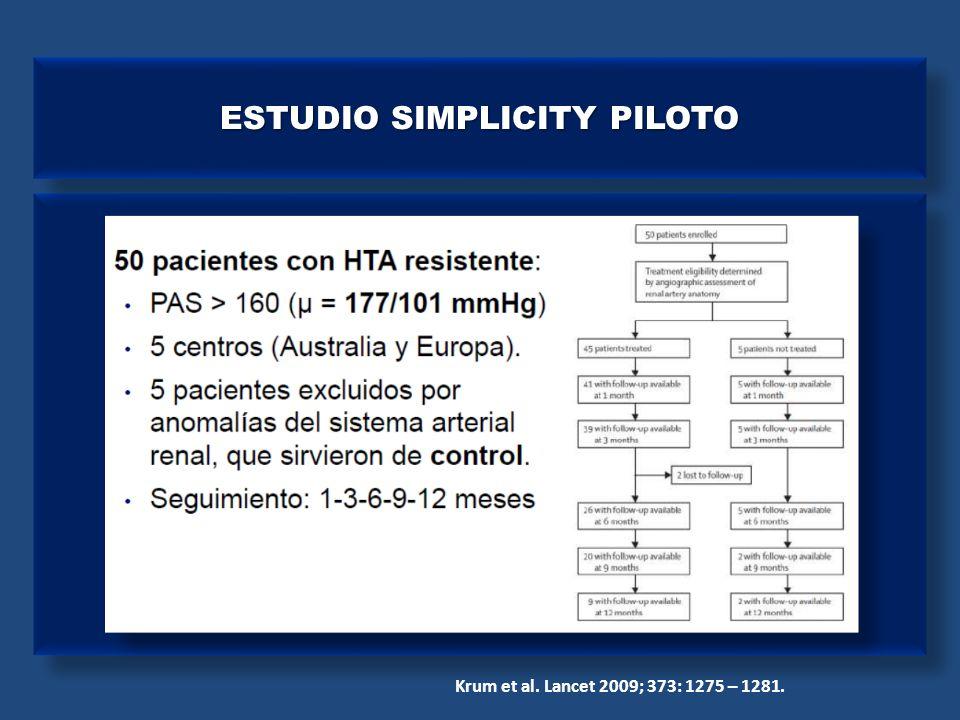 ESTUDIO SIMPLICITY PILOTO Krum et al. Lancet 2009; 373: 1275 – 1281.