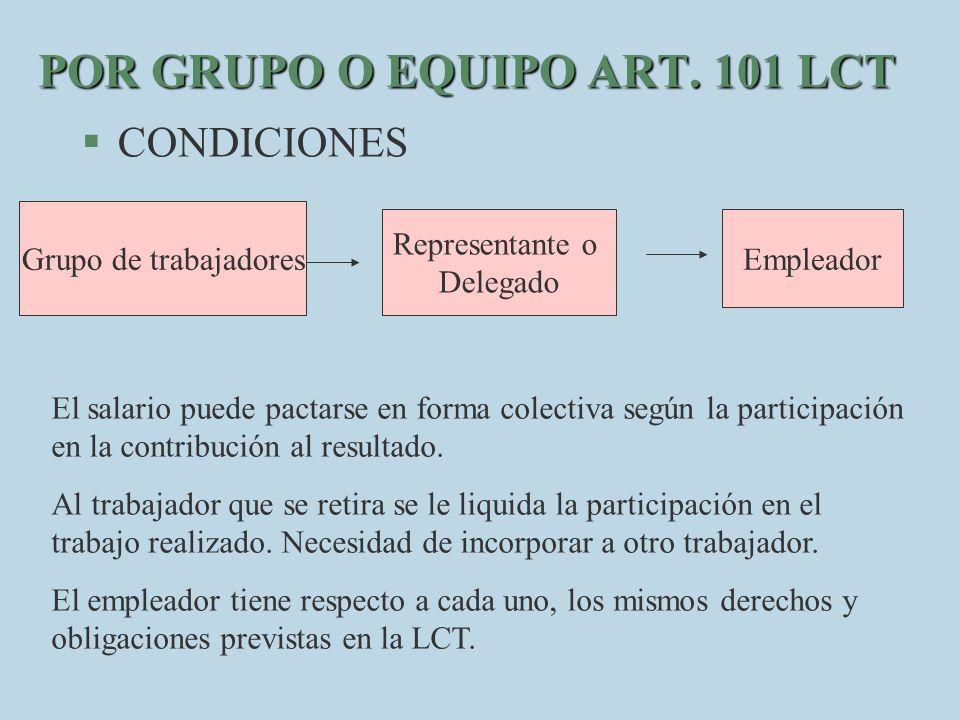 POR GRUPO O EQUIPO ART. 101 LCT C ONDICIONES Grupo de trabajadores Representante o Delegado Empleador Grupo de trabajadores Representante o Delegado E