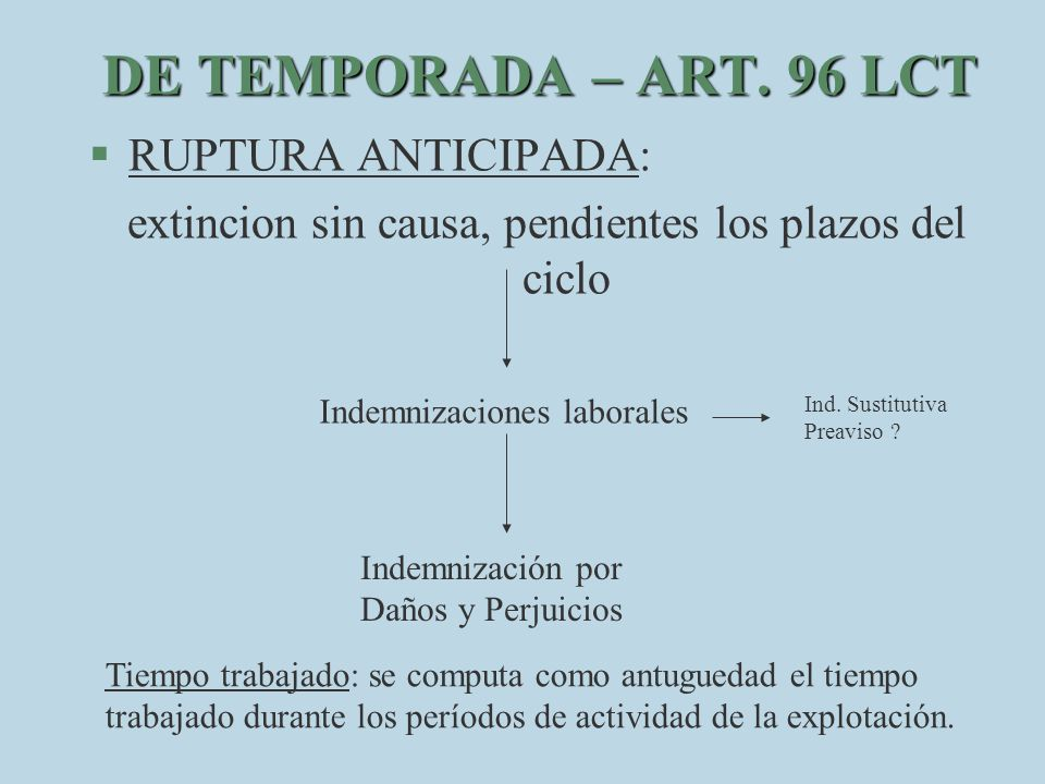DE TEMPORADA – ART. 96 LCT §R§RUPTURA ANTICIPADA: extincion sin causa, pendientes los plazos del ciclo Indemnizaciones laborales Indemnización por Dañ