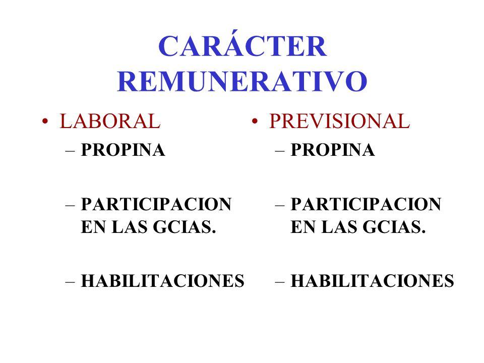 CARÁCTER REMUNERATIVO LABORAL –VIATICOS SIN COMPROBANTES –PRESTACION COMPLEMENTARIA (con excepciones) PREVISIONAL –VIATICOS SIN COMPROBANTES –PRESTACION COMPLEMENTARIA (con excepciones) –OTRAS RETRIBUCIONES (ordinarias o extraordinarias)