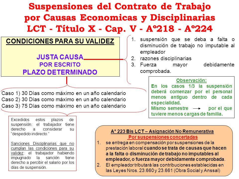 Suspensiones del Contrato de Trabajo por Causas Economicas y Disciplinarias LCT - Título X - Cap. V - Aº218 - Aº224 CONDICIONES PARA SU VALIDEZ JUSTA