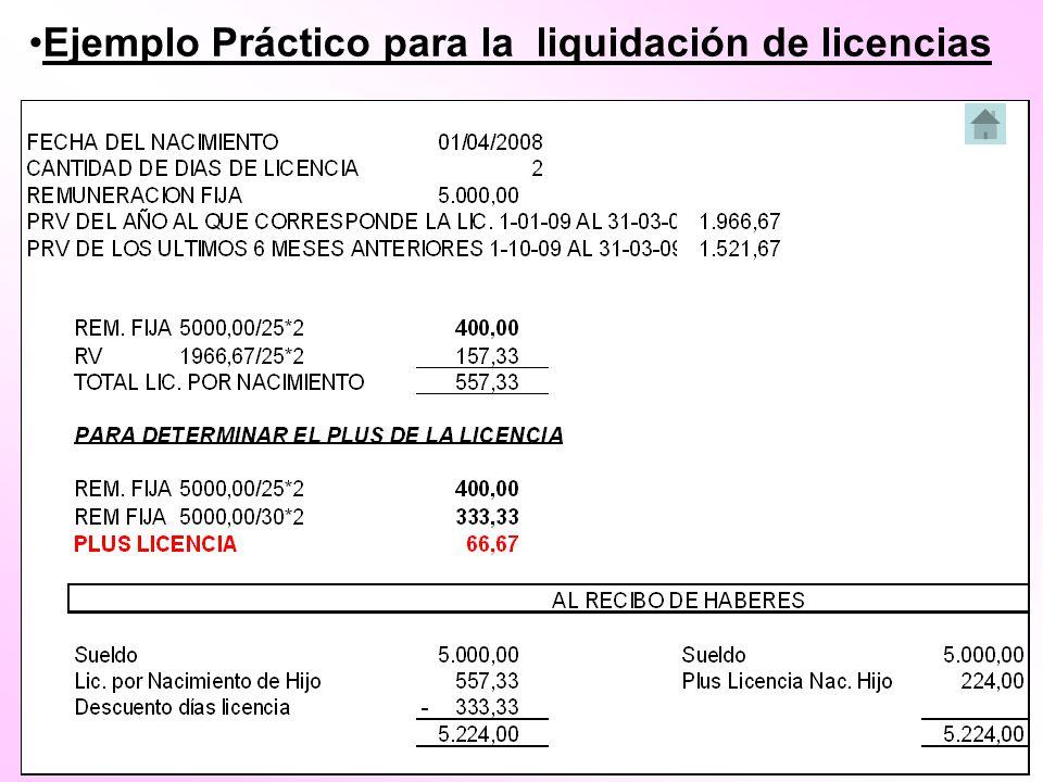 Ejemplo Práctico para la liquidación de licencias