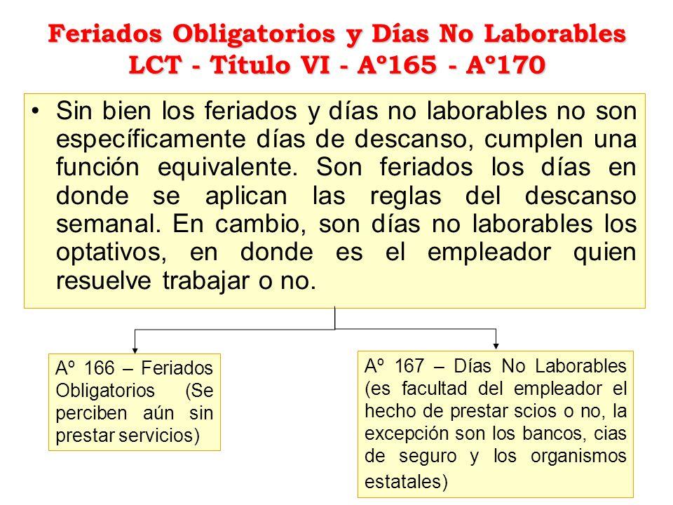 Feriados Obligatorios y Días No Laborables LCT - Título VI - Aº165 - Aº170 Sin bien los feriados y días no laborables no son específicamente días de d