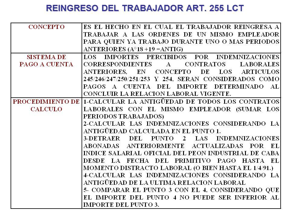 REINGRESO DEL TRABAJADOR ART. 255 LCT