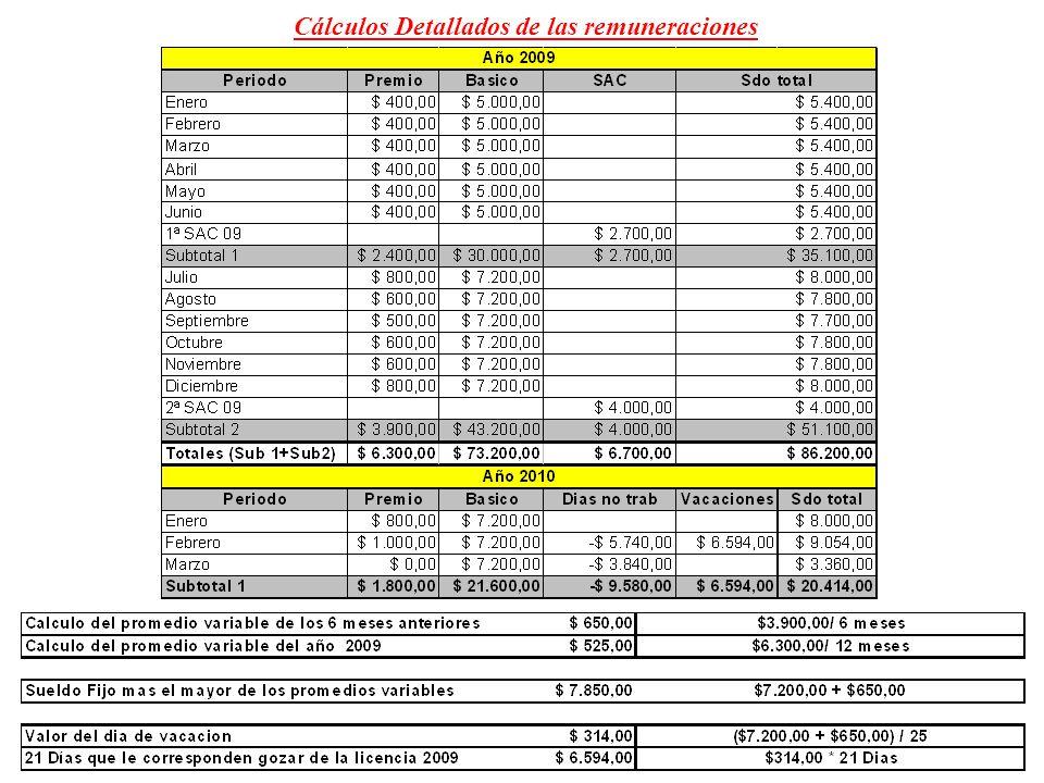 Cálculos Detallados de las remuneraciones