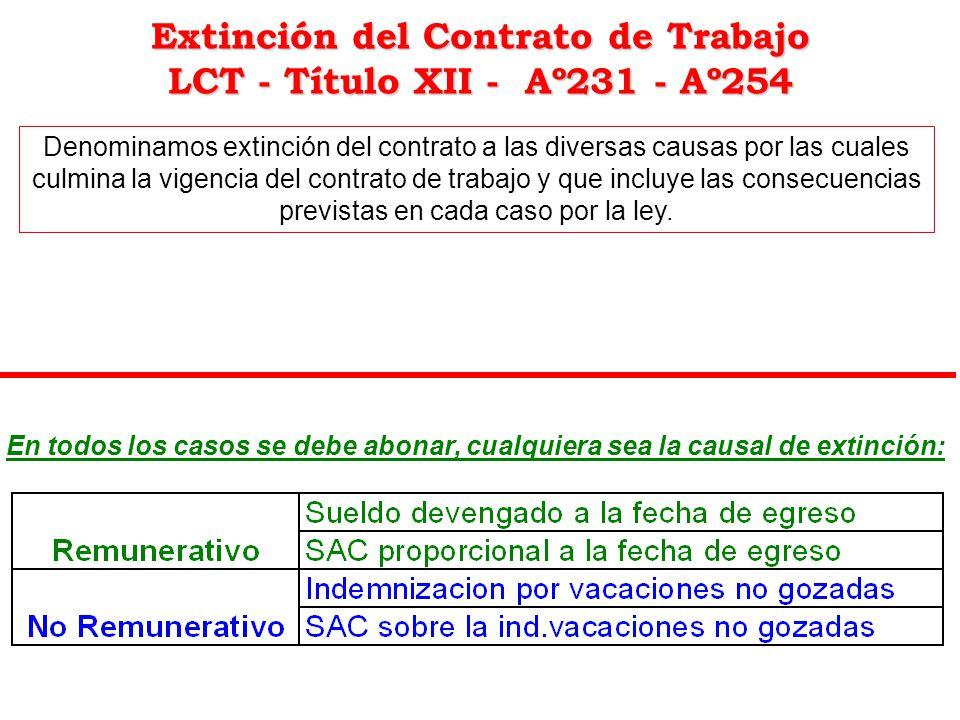 Extinción del Contrato de Trabajo LCT - Título XII - Aº231 - Aº254 Denominamos extinción del contrato a las diversas causas por las cuales culmina la