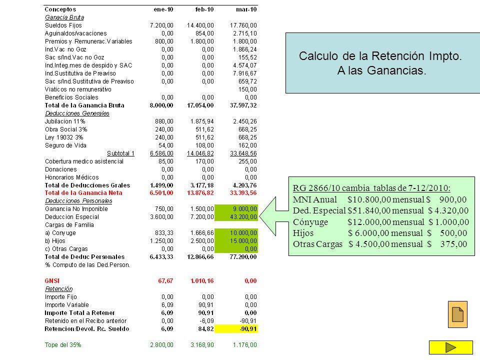 RG 2866/10 cambia tablas de 7-12/2010: MNI Anual $10.800,00 mensual $ 900,00 Ded. Especial $51.840,00 mensual $ 4.320,00 Cónyuge $12.000,00 mensual $