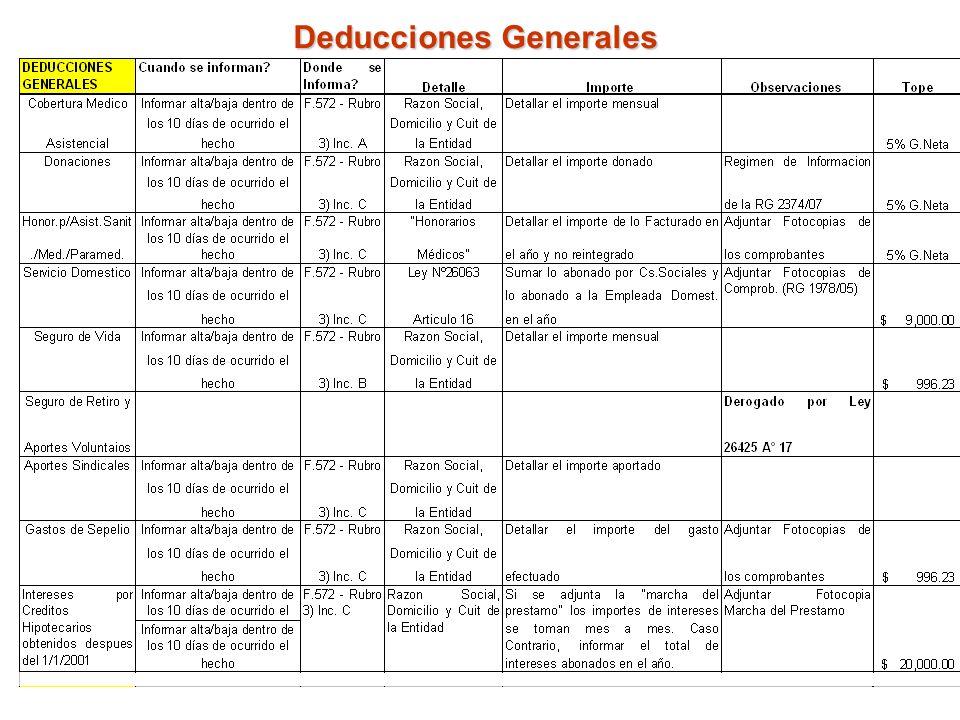 Deducciones Generales