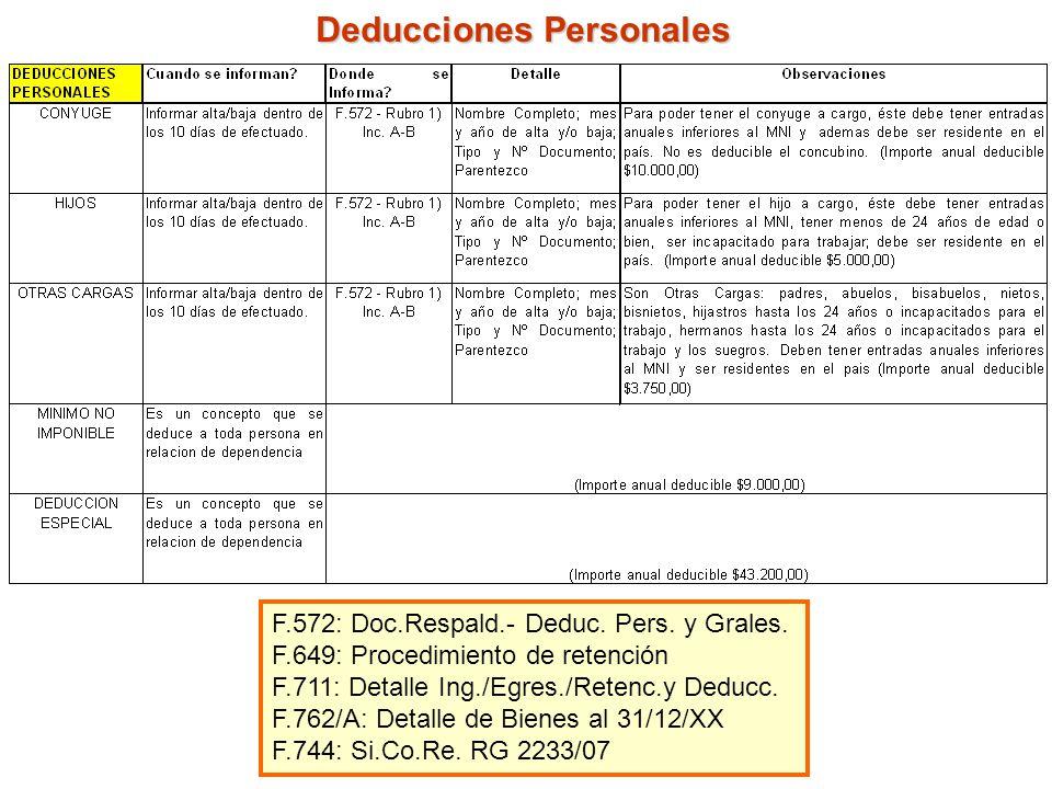 Deducciones Personales F.572: Doc.Respald.- Deduc. Pers. y Grales. F.649: Procedimiento de retención F.711: Detalle Ing./Egres./Retenc.y Deducc. F.762