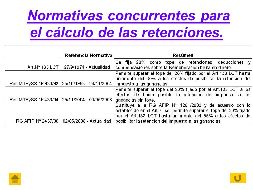 Normativas concurrentes para el cálculo de las retenciones.