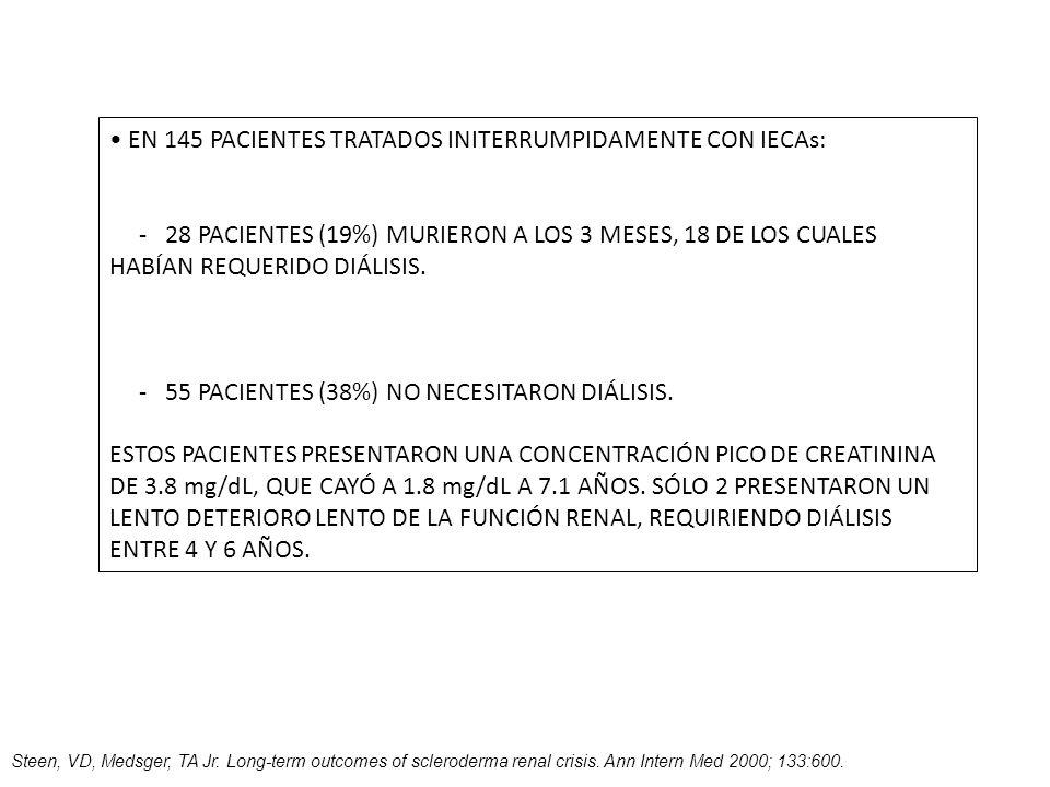 EN 145 PACIENTES TRATADOS INITERRUMPIDAMENTE CON IECAs: - 28 PACIENTES (19%) MURIERON A LOS 3 MESES, 18 DE LOS CUALES HABÍAN REQUERIDO DIÁLISIS. - 55