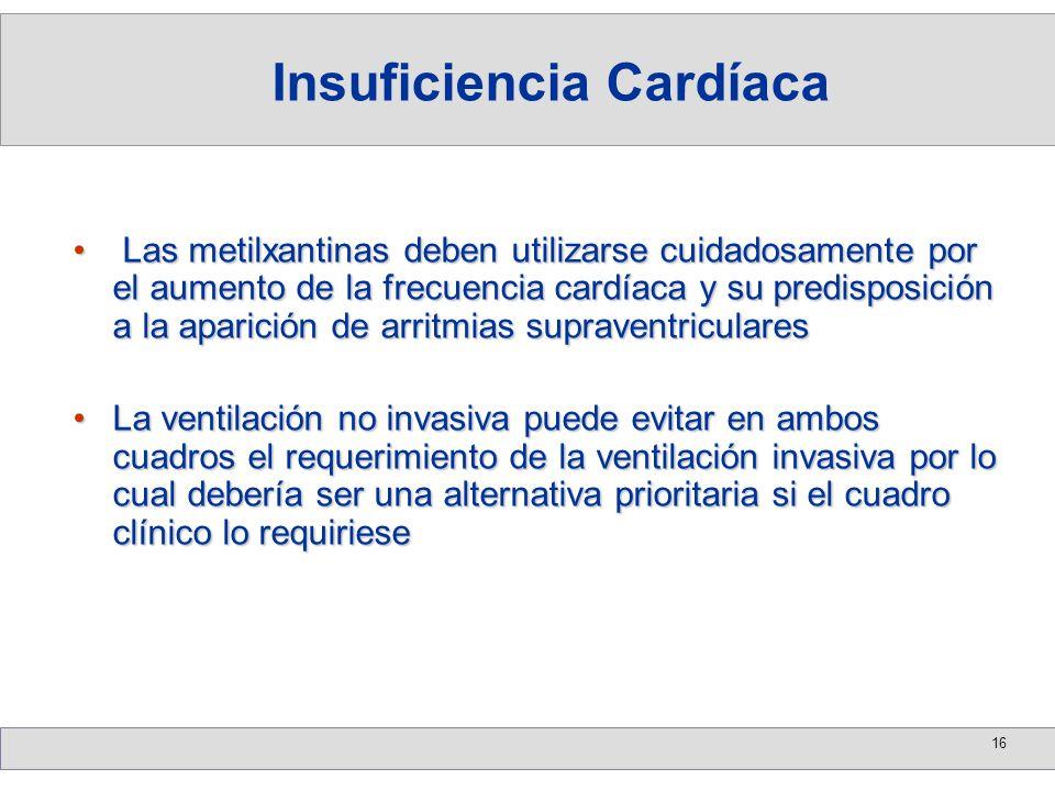 16 Las metilxantinas deben utilizarse cuidadosamente por el aumento de la frecuencia cardíaca y su predisposición a la aparición de arritmias supraven