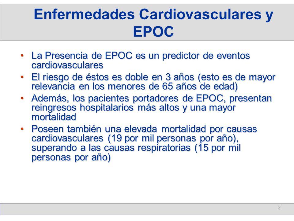 2 La Presencia de EPOC es un predictor de eventos cardiovascularesLa Presencia de EPOC es un predictor de eventos cardiovasculares El riesgo de éstos