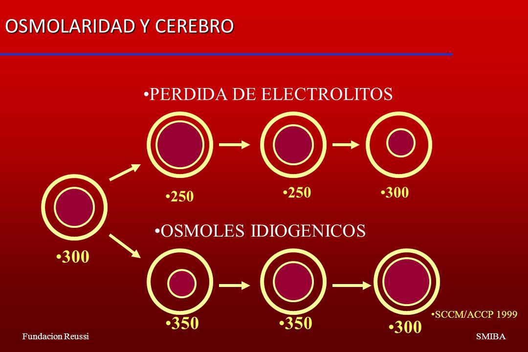 Fundacion ReussiSMIBA OSMOLARIDAD Y CEREBRO 250 300 350 PERDIDA DE ELECTROLITOS OSMOLES IDIOGENICOS SCCM/ACCP 1999